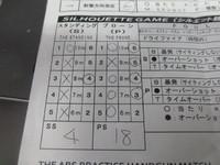 我が闘争in公式記録会