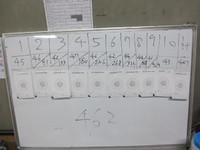 APSカップブルズアイマッチチャレンジ50の練習してみました