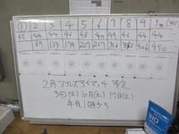 3日(土)はブルズアイマッチ&クラブマッチ
