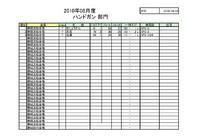 静岡浜松会場 結果発表