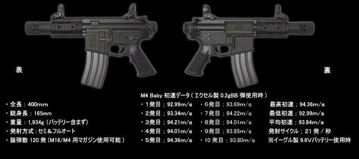 M4Baby