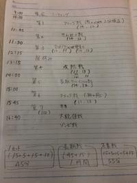 12/6 Beam Cフィールド貸し切りレビュー