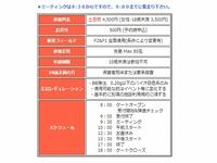 ★F2★定例イベント料金改定!