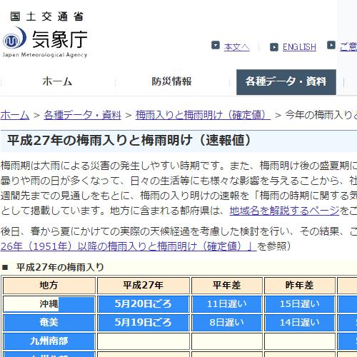 沖縄地方5月20日より梅雨入り