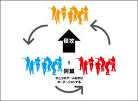 2大大会!! 4月22日バンガードコンペティション編