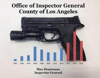 「スミス&ウェッソン製 M&P 9mm ピストルは偶発的な発砲事故が多い」ロサンゼルス保安官事務所が報告