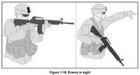 米陸軍が「視覚信号(visual signal)」のマニュアルを改訂