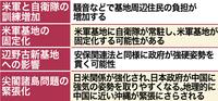 【沖縄の新聞】法案通過の影響、人の命も心配してね、沖縄の新聞さn♪