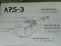 APS-3純正カスタムパーツ