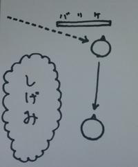 【24耐動画解説】MVPかく戦えり TK君編