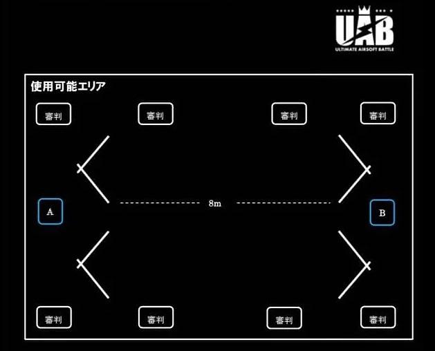 UAB1公式フィールドマップ