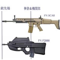 FNハースタル社のSCARとFN F2000