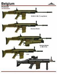FN SCAR-LHと次世代SCAR-Lハイダーの違い
