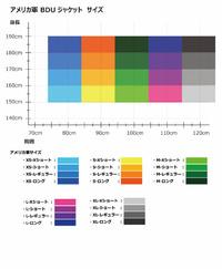 米軍 BDUサイズ表&比較表