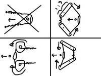 機械式スリングショットの設計基本