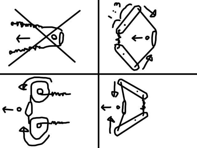 スリングショット設計基本