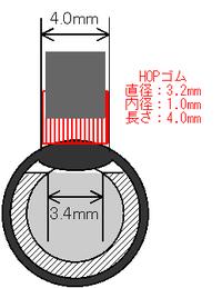PSG-1ホップ改修作戦-その8-Gホップと押しパーツに関する(勝手な)考察