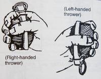 手榴弾基本操作1 スタンディング