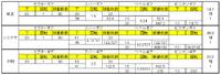 moe萌えM4計画:6日目