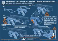 【マニュアル】SRU製 WE SCAR-L / Glock コンバージョンキット
